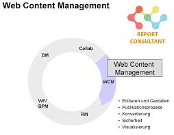Web Content Management Market'