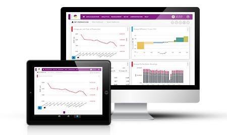 Energy Management Software Market'