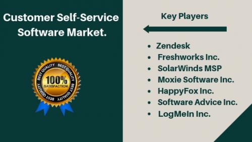Customer Self-Service Software Market'