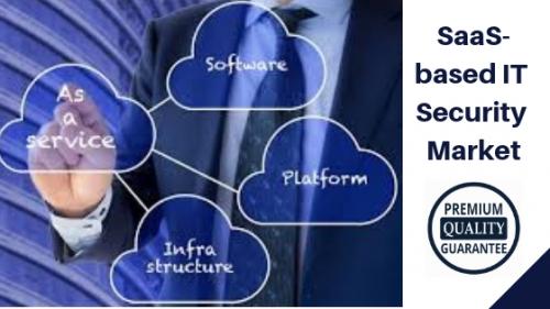 SaaS-based IT Security market'
