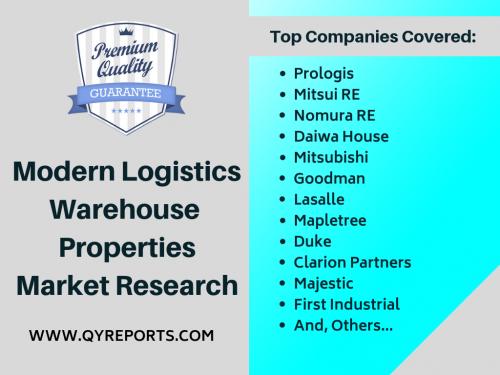 Modern Logistics Warehouse Properties Market'