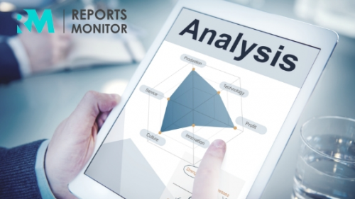 Intelligent Rearview Mirror Market'