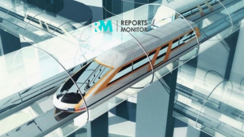 Hyperloop Technology Market'