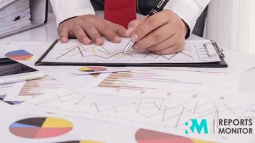 Meter Data Management Product Market'