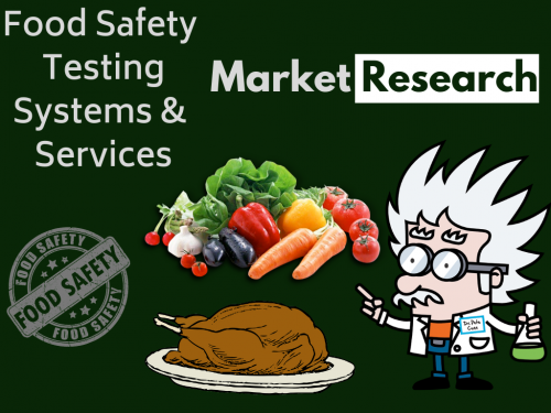 Food Safety Testing Systems & Services Market'