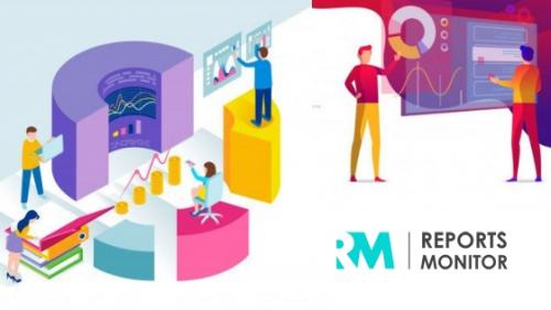 Network Performance Monitoring and Diagnostics Market'