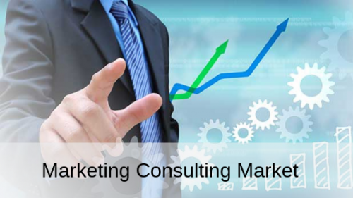 Marketing Consulting'