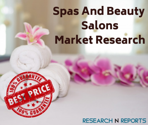Spas And Beauty Salons Market'