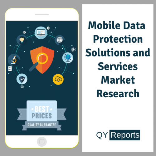 Mobile Data Protection Solutions and Services Market'