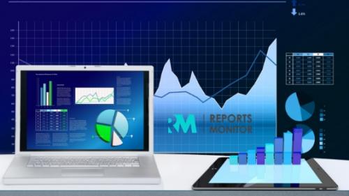 Property Management Software Market'