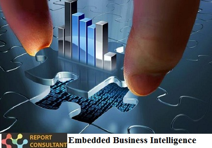 Embedded Business Intelligence Market'