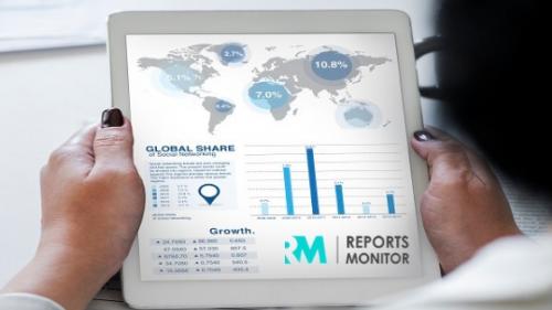 Indoor Lbs Market report with Top players Apple, Google, Sho'
