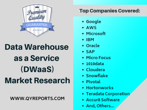 Data Warehouse as a Service (DWaaS) Market'