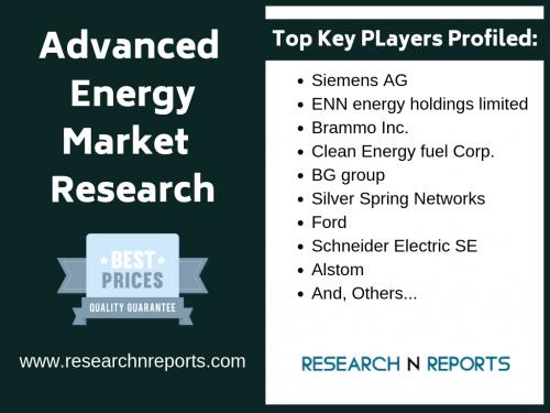 Advanced Energy Market'
