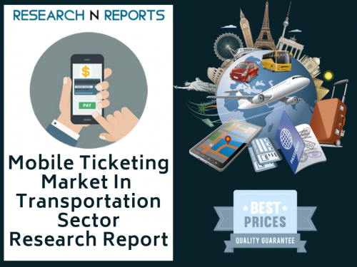 Mobile Ticketing Market In The Transportation Sector'