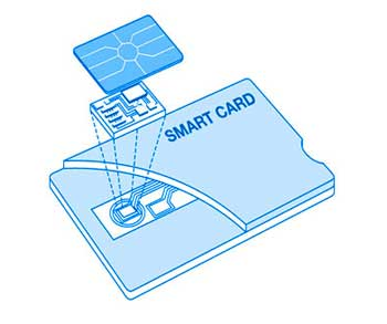 Contact Smart Cards Market Research Report'