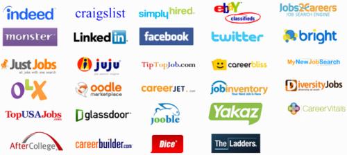 Online Job Search Engines Market'