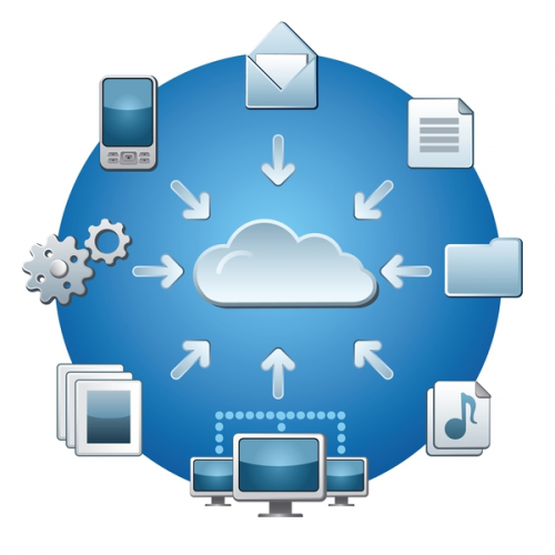 Web Services Cloud'