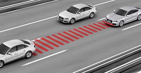 Automotive RADAR Sensors Market'