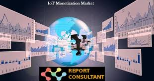 IoT monetization Market Is Thriving across the World at a CA'