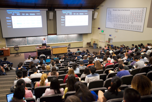 Lecture Capture Systems Market Is Thriving Globally at a CAG'