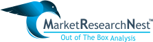 Company Logo For Market Research Nest'
