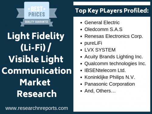 Light Fidelity (Li-Fi) / Visible Light Communication Market'