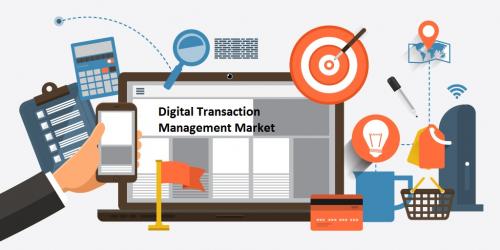 Digital Transaction Management Market'
