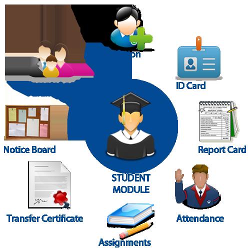 School Management Software'