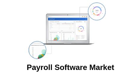 Payroll Software'