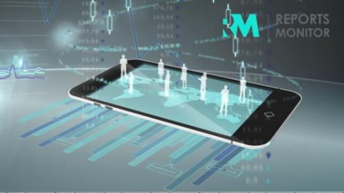 Mobile Medical Apps Market'