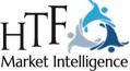 Industrial Engines Market'