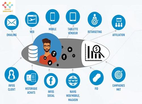 Data Management Platforms Market'