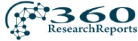 360 Research Reports Logo