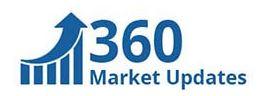 Company Logo For 360 Market Updates'
