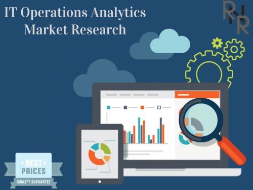 IT Operations Analytics Market'