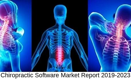 Chiropractic software Market'