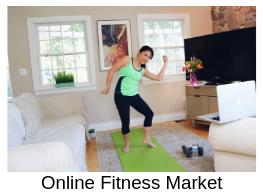 Comparative Analysis on Online Fitness Market Report Forecas'