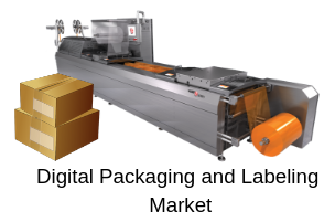 Extraordinary Report on Global Digital Packaging and Labelin'