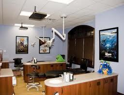 Dentistry for Children'