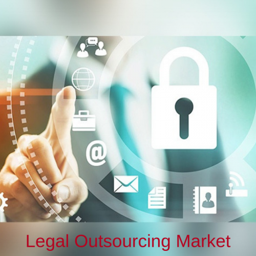 Legal Outsourcing Market'