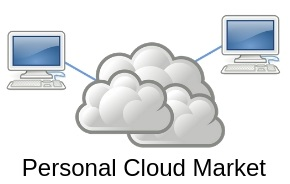 Comparative Analysis on Global Personal Cloud Market Forecas'