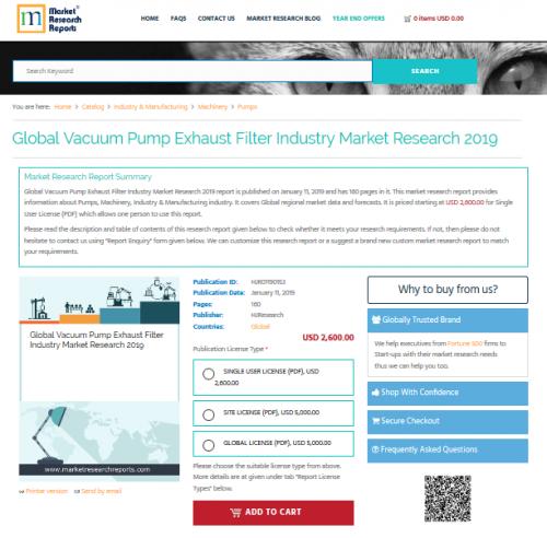 Global Vacuum Pump Exhaust Filter Industry Market Research'