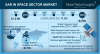 Synthetic Aperture Radar (SAR) In Space Sector Market'