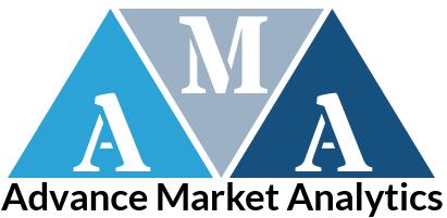 Advance Market Analytics'