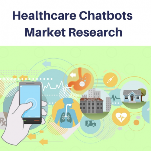 Global Healthcare Chatbots Market studied in new Research by'