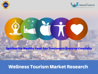 Wellness Tourism Market