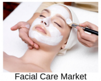 Far-reaching Gaining on Global Facial Care Market Forecast 2