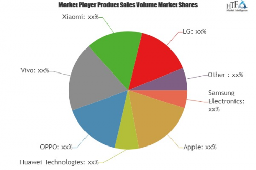 Mobile Phone and Smart Phone Market'