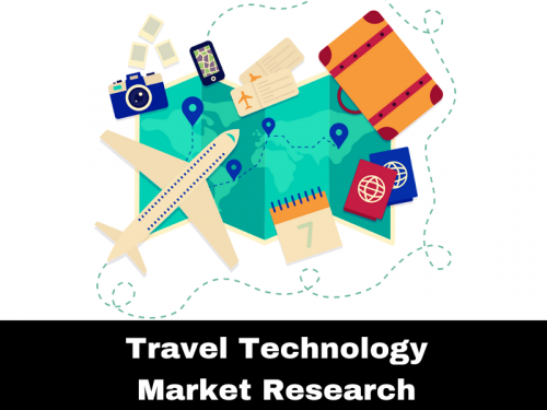 Travel technology Market'